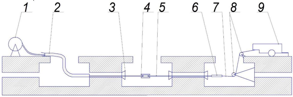Схема прокладки оптического кабеля в кабельную канализацию
