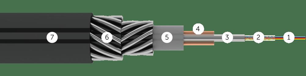 Кабель-датчик грузонесущий с армированной оболочкой (КДГ-Оа)