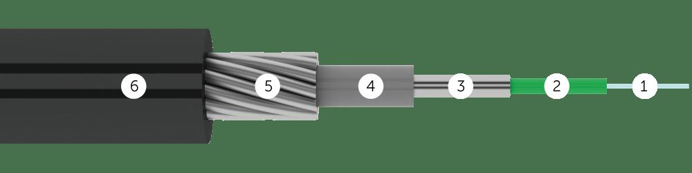 Кабель-датчик деформации (КДД)