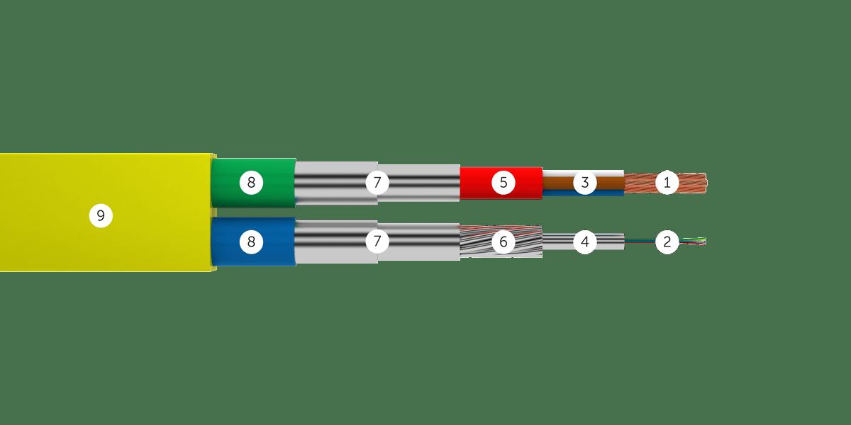 Кабель скважинный плоский (КСП)
