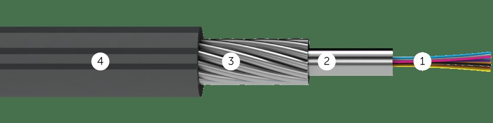 Кабель-датчик универсальный (КДУ)