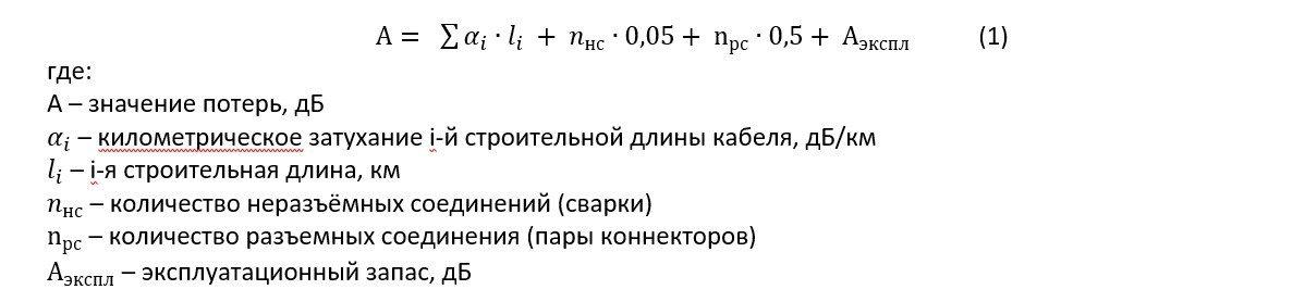 Формула расчета оптического бюджета ВОЛС