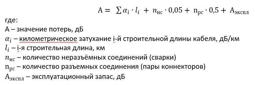 Формула подсчета оптического бюджета линии